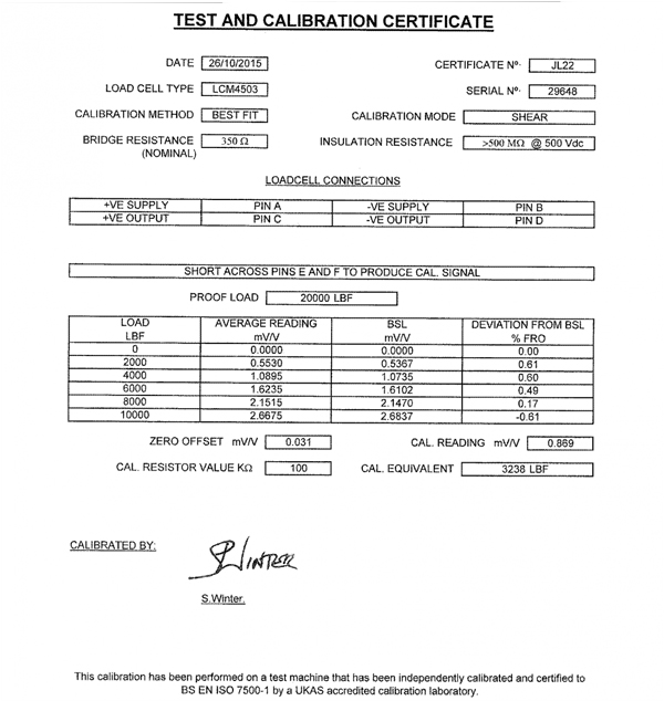 lcm4503 load pin calibration certificate