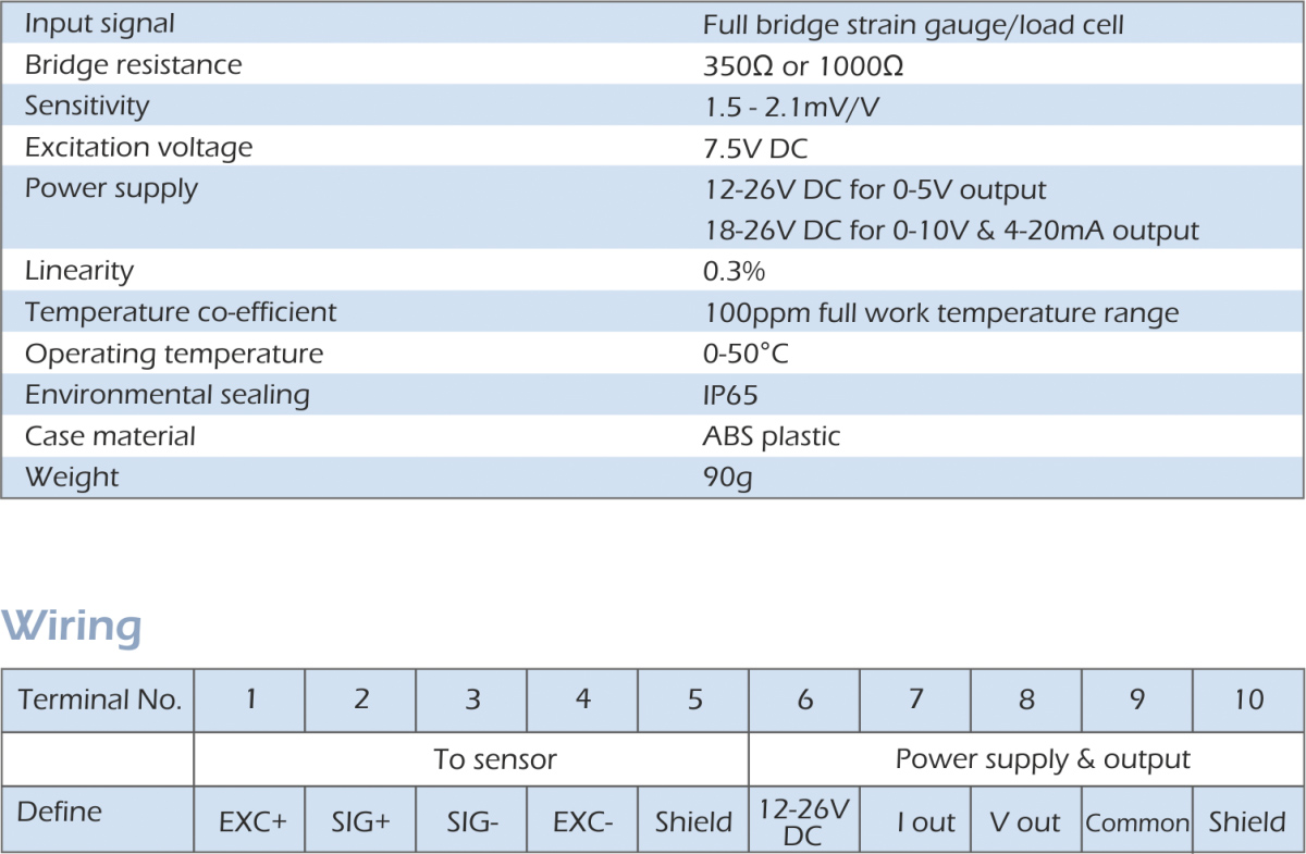 sgalc specification