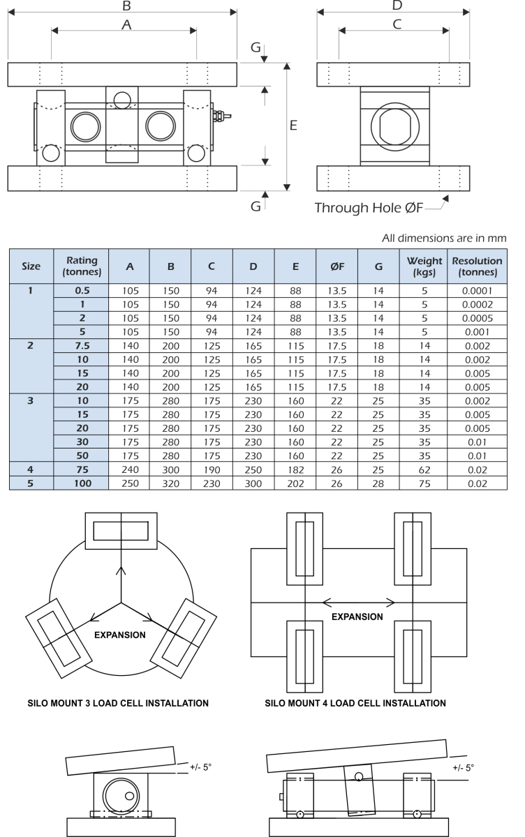 swa-1 load cell dimensions
